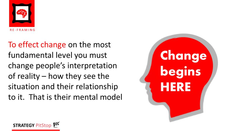 change-begins-here