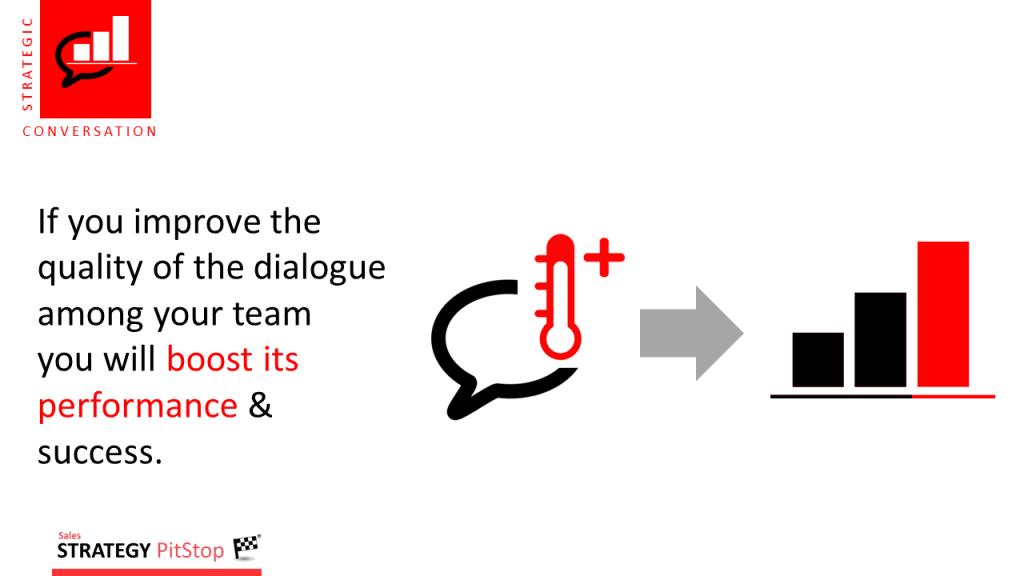 dialogue means performance