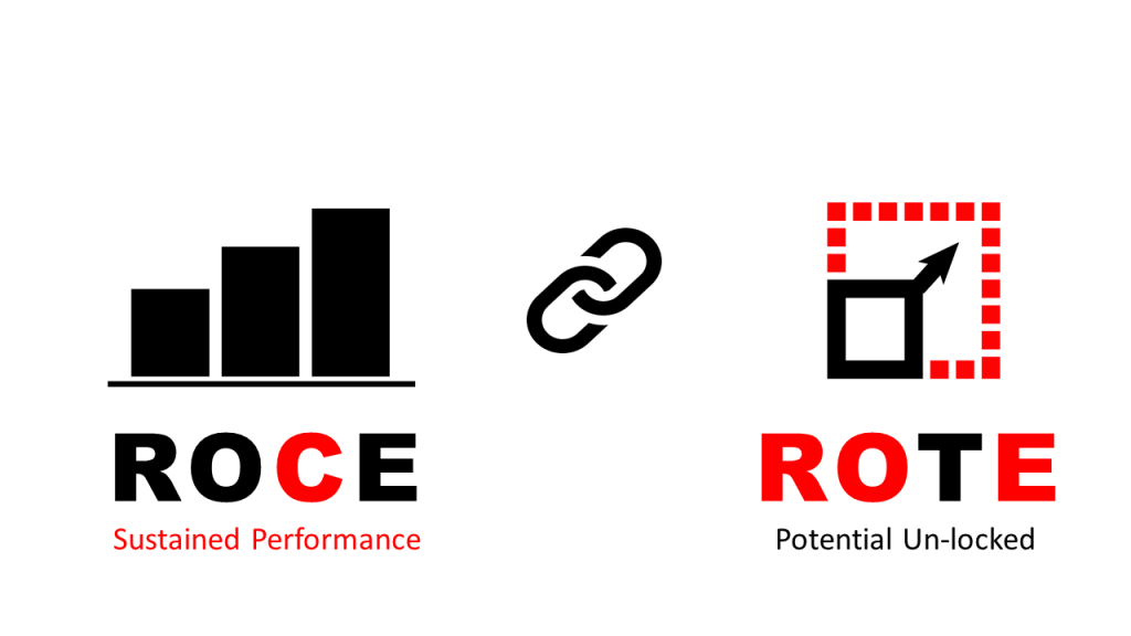 link between the sustained performance of an organization (ROCE) and its ability to unlock the potential of its people (ROTE).