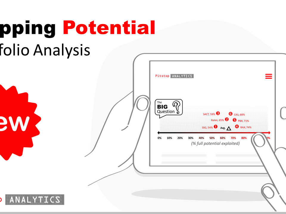 mapping performance potential pitstop analytics