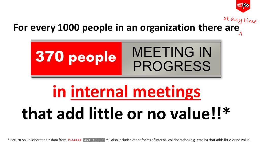 Pitstop Analytics data suggests that for every 1000 people in your organization, up to 370 people are presently tied up in an internal meeting!