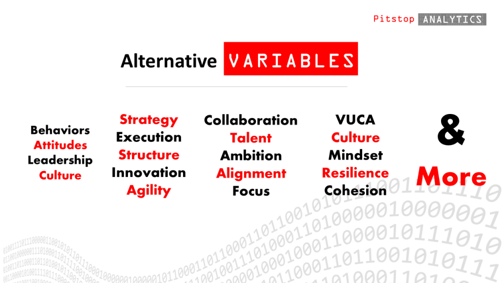 Alternative data - some of the variables tracked by Pitstop Analytics.  Some of these were previously considered un-measurable.