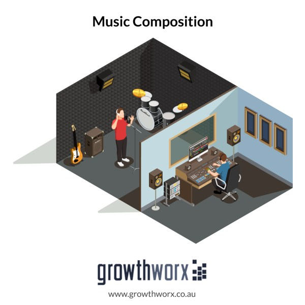 I will do best music composition of all genre 1
