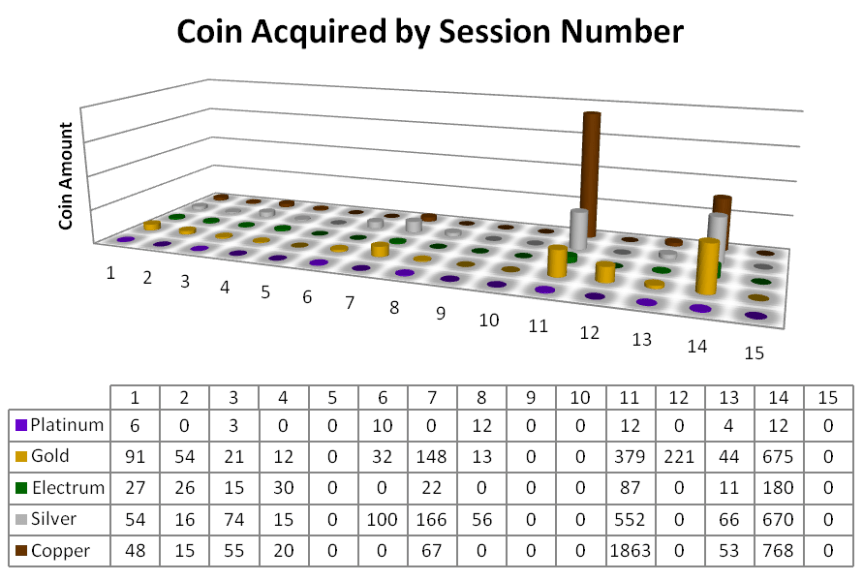 Coin_Acquired_By_Session_01_15
