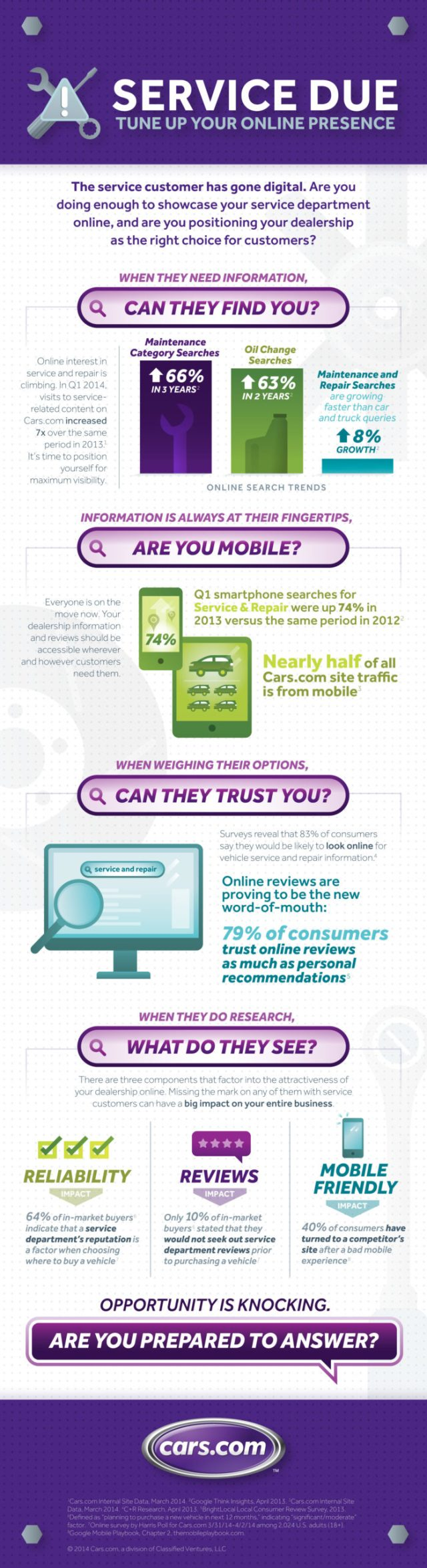 Service and Repair Dealer Reviews Infographic