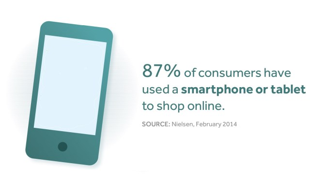 87 percent have used mobile to shop
