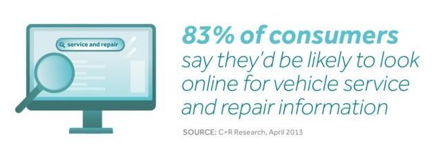 83 percent service