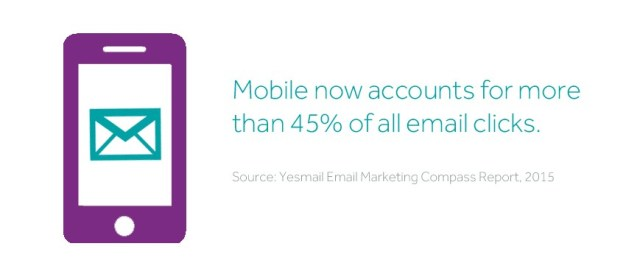 Email Clicks Yesmail