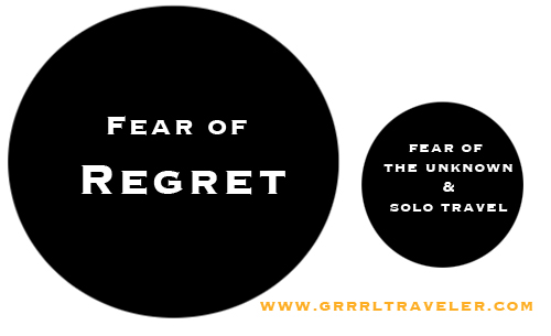 fear of regret, inspirations, grrrisms, my fear, solo travel fears, fears of not accomplishing your dreams