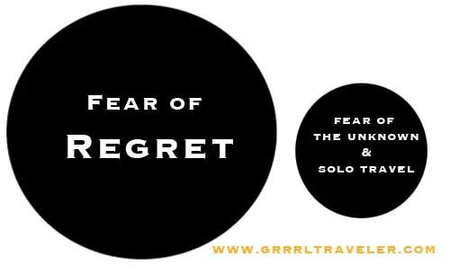 fear or regret
