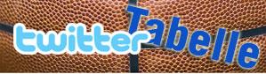 BBL-Twitter-Tabelle bei gruebelei.de