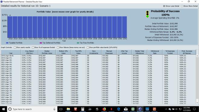 Pension Lump Sum Analysis