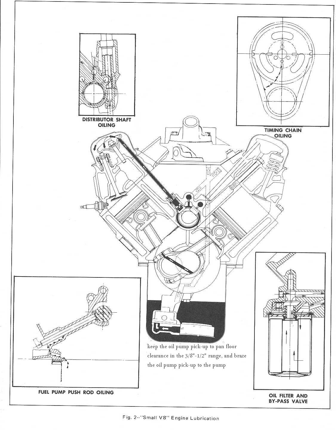 Belt Diagram As Well Engine Oil Galley Diagram Further