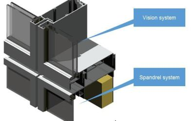 Building Code: An Important (Thermal) Bridge to Span