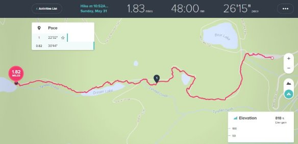 fitbit_map