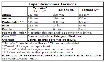 Magna-800-Digital-especificaciones-tecnicas