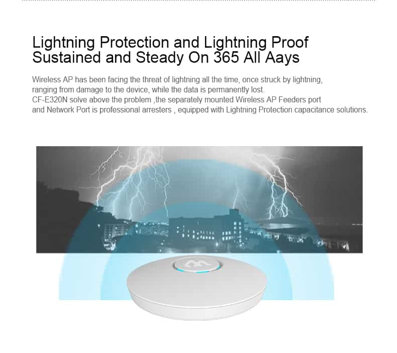 COMFAST CF-E320N lightning protection