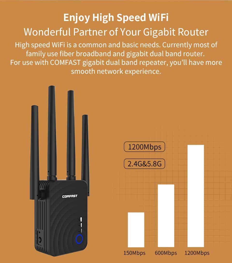 Comfast CF-WR754AC enjoy hig speed WiFi