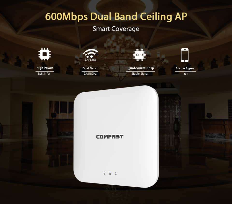 Comfast CF-E356A 600Mbps