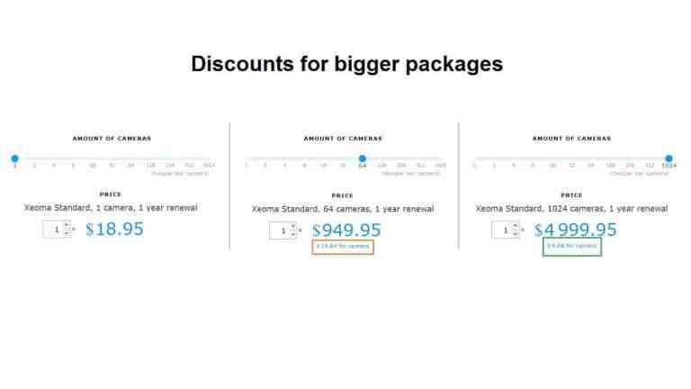 [Para revendedores  ] El paquete más grande que compre, las licencias Xeoma más baratas son por cámara.
