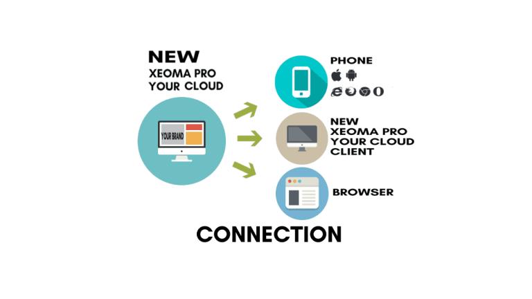 [Cree su VSaaS  ] Conexión fácil para clientes