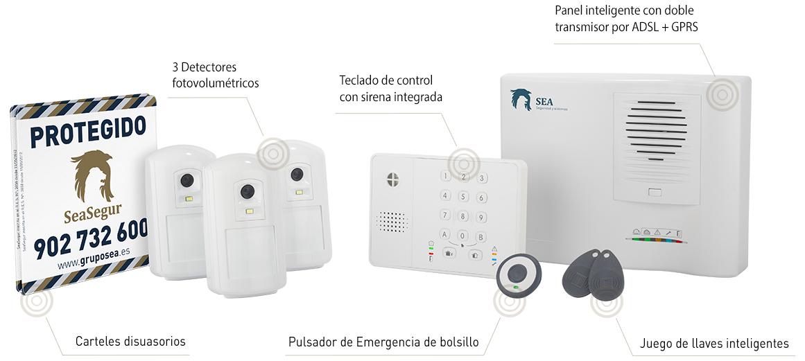 Kit Sistemas de Seguridad Grupo SEA