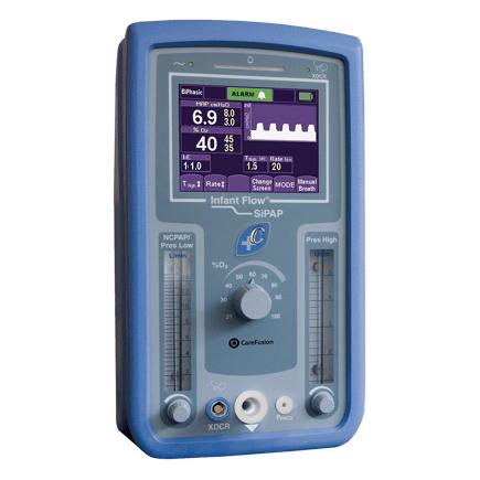 ventilación pulmonar SIPAP