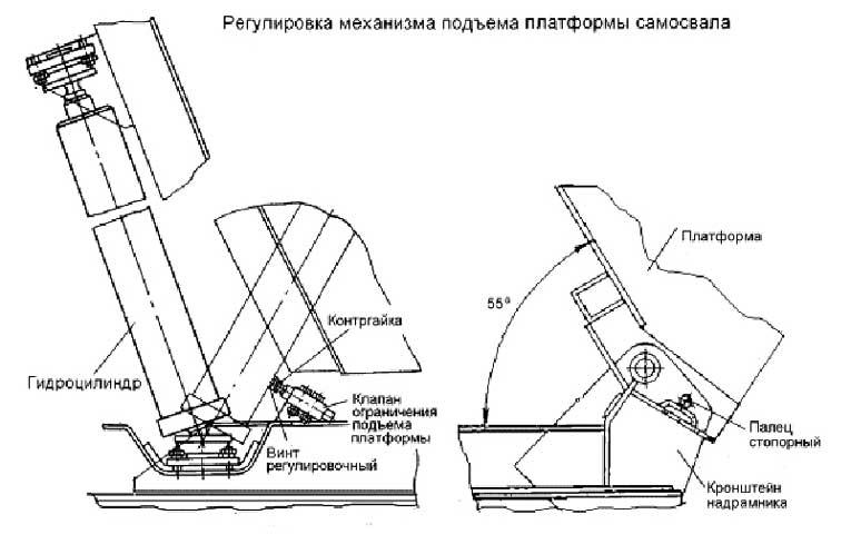 Регулировка подъемного механизма самосвальной платформы КАМАЗ
