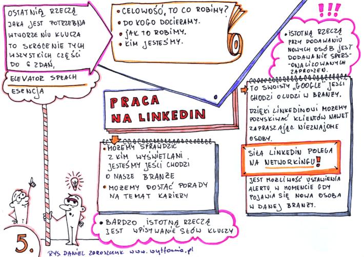 LinkedIn dla początkujących