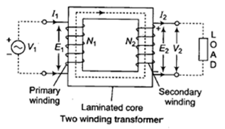 Image result for 1 phase transformer
