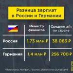 С сайта Минфина удалили данные о зарплатах министров