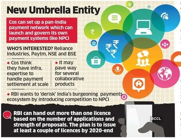 New Umbrella Entity for Payment Systems