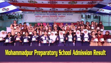 MPSC School Admission Result