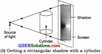 GSEB Solutions Class 6 Science Chapter 11 Light, Shadows and Reflections