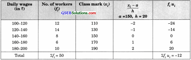 GSEB Solutions Class 10 Maths Chapter 14 Statistics Ex 14.1
