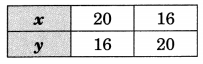 GSEB Solutions Class 10 Maths Chapter 3 Pair of Linear Equations in Two Variables Ex 3.2 20