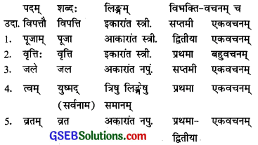 GSEB Solutions Class 10 Sanskrit Chapter 10 त्वमेका भवानि