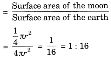 GSEB Solutions Class 9 Maths Chapter 13 Surface Areas and Volumes Ex 13.4