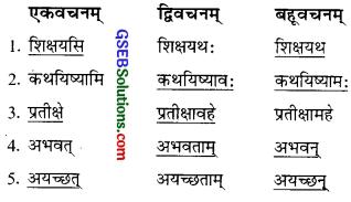 GSEB Solutions Class 9 Sanskrit Chapter 10 दौवारिकस्य सेवानिष्ठा