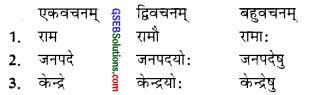 GSEB Solutions Class 9 Sanskrit Chapter 4 वलभी विद्यास्थानम्