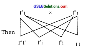 GSEB Solutions Class 12 Biology Chapter 5 Principles of Inheritance and Variation 7