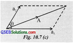 GSEB Solutions Class 12 Physics Chapter 10 Wave Optics image - 3