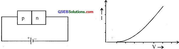 GSEB Solutions Class 12 Physics Chapter 14 Semiconductor Electronics Materials, Devices and Simple Circuits image - f