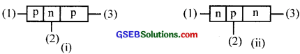 GSEB Solutions Class 12 Physics Chapter 14 Semiconductor Electronics Materials, Devices and Simple Circuits image - i