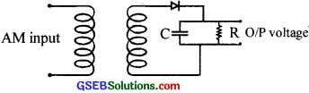 GSEB Solutions Class 12 Physics Chapter 15 Communication Systems image - 12