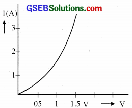GSEB Solutions Class 12 Physics Chapter 3 Current Electricity 34