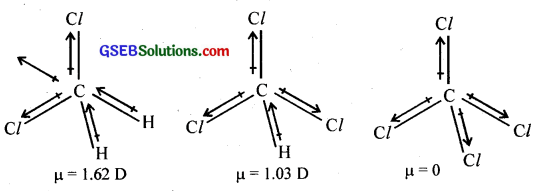 GSEB Solutions Class 12 Chemistry Chapter 10 Haloalkanes and Haloarenes 17