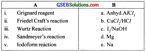 GSEB Solutions Class 12 Chemistry Chapter 10 Haloalkanes and Haloarenes 36