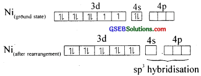 GSEB Solutions Class 12 Chemistry Chapter 9 Coordination Compounds img 34