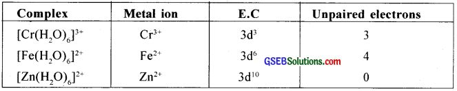 GSEB Solutions Class 12 Chemistry Chapter 9 Coordination Compounds img 44